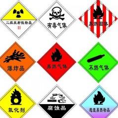 和旭洲一起认识危险化学品标志